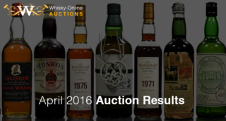 April Auction Results