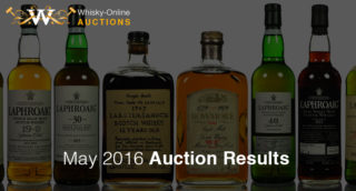 May Auction Results
