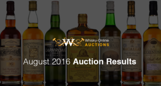august 2016 auction results